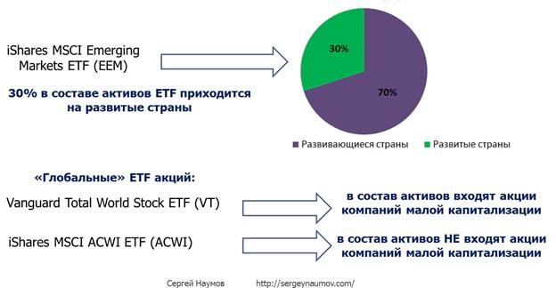 Подводные камни - зарубежные фонды 2.4