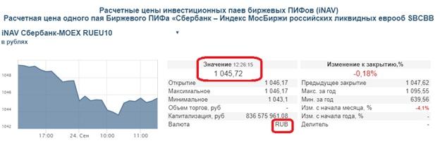 покупка ETF и БПИФов -2