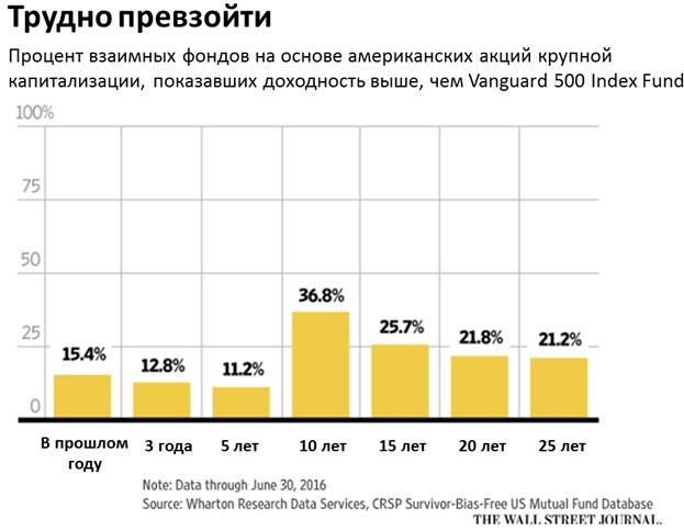 %d1%83%d0%bc%d0%b8%d1%80%d0%b0%d1%8e%d1%89%d0%b8%d0%b9-%d0%b1%d0%b8%d0%b7%d0%bd%d0%b5%d1%81-%d0%bf%d0%be-%d0%b2%d1%8b%d0%b1%d0%be%d1%80%d1%83-%d0%b0%d0%ba%d1%86%d0%b8%d0%b9-1