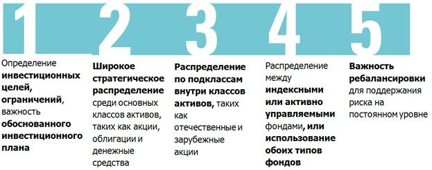 5 steps - 2