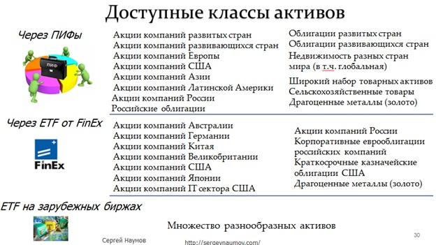 ETF - rus -11