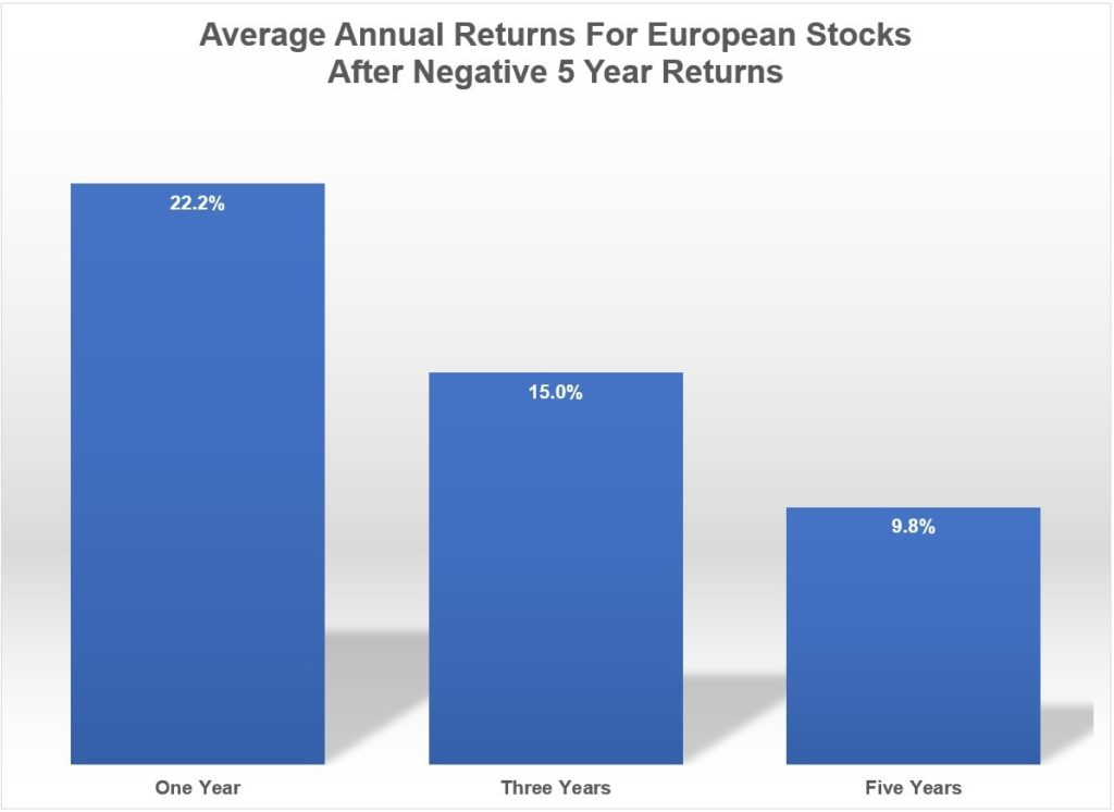 buying foreign stocks-4