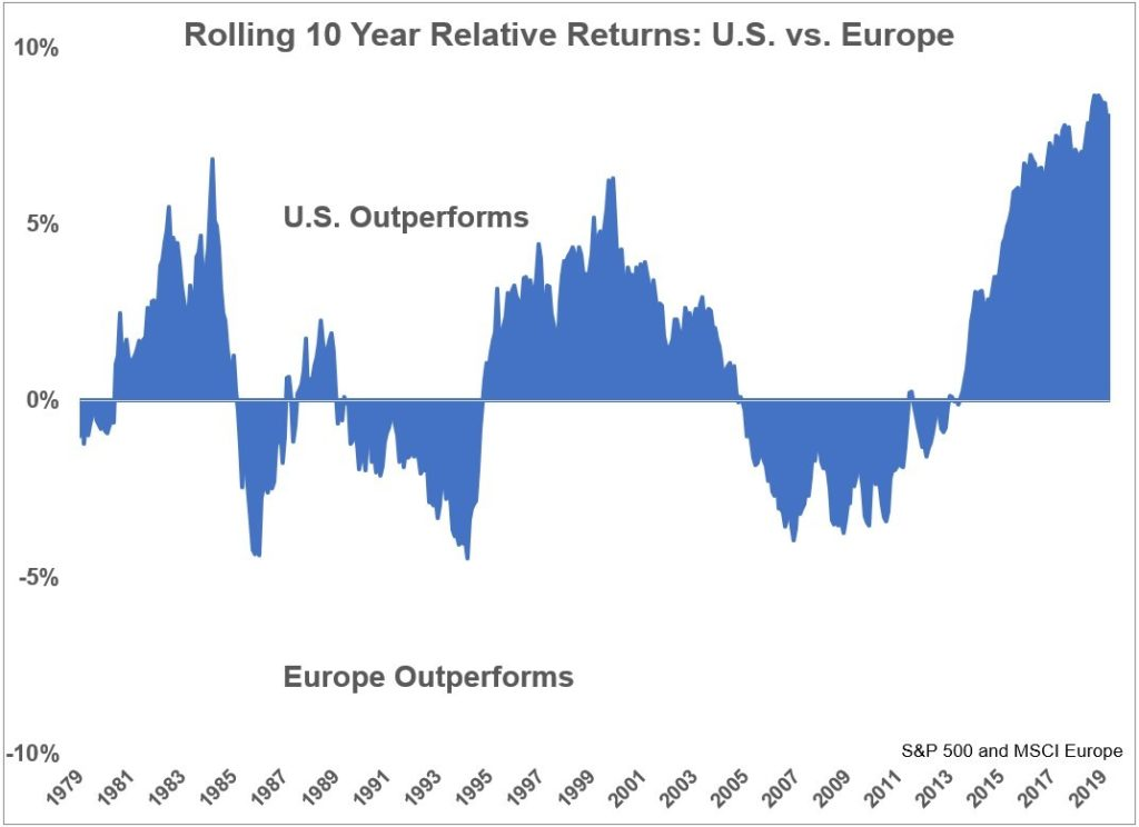 buying foreign stocks-5