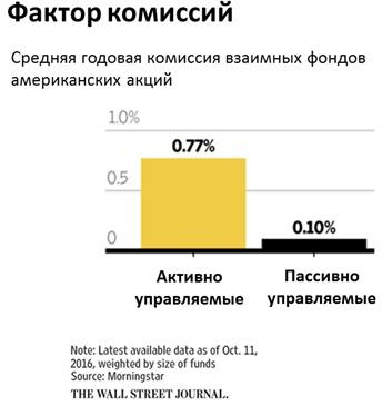%d1%83%d0%bc%d0%b8%d1%80%d0%b0%d1%8e%d1%89%d0%b8%d0%b9-%d0%b1%d0%b8%d0%b7%d0%bd%d0%b5%d1%81-%d0%bf%d0%be-%d0%b2%d1%8b%d0%b1%d0%be%d1%80%d1%83-%d0%b0%d0%ba%d1%86%d0%b8%d0%b9-3