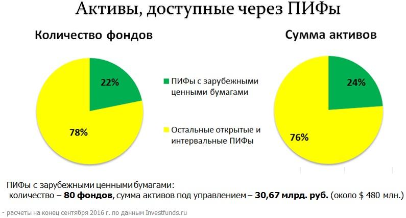 %d1%84%d0%be%d0%bd%d0%b4%d1%8b-1-3
