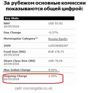 %d1%84%d0%be%d0%bd%d0%b4%d1%8b-1-4