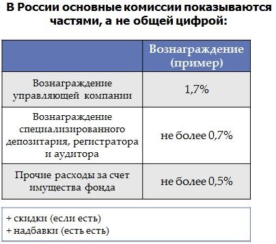 %d1%84%d0%be%d0%bd%d0%b4%d1%8b-1-5